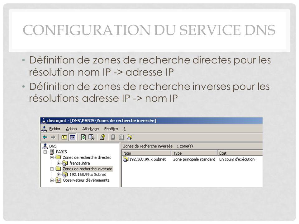 CONFIGURATION DU SERVICE DNS Définition de zones de recherche directes pour les résolution nom IP -> adresse IP Définition de zones de recherche inver