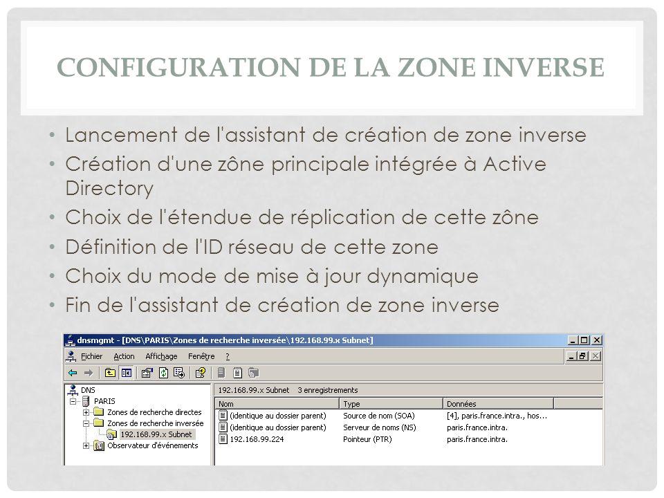 CONFIGURATION DE LA ZONE INVERSE Lancement de l'assistant de création de zone inverse Création d'une zône principale intégrée à Active Directory Choix