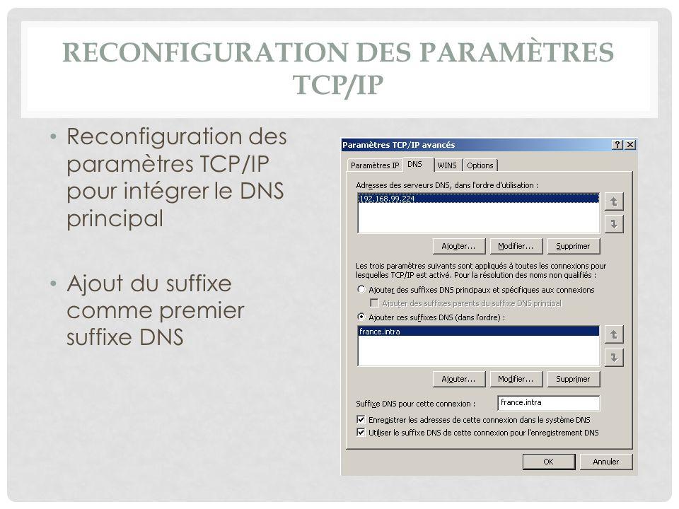 RECONFIGURATION DES PARAMÈTRES TCP/IP Reconfiguration des paramètres TCP/IP pour intégrer le DNS principal Ajout du suffixe comme premier suffixe DNS