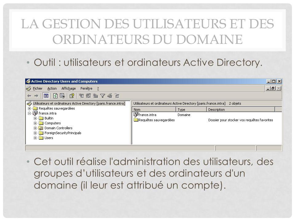 LA GESTION DES UTILISATEURS ET DES ORDINATEURS DU DOMAINE Outil : utilisateurs et ordinateurs Active Directory. Cet outil réalise l'administration des