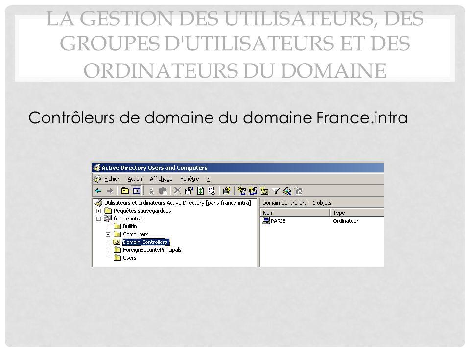 LA GESTION DES UTILISATEURS, DES GROUPES D'UTILISATEURS ET DES ORDINATEURS DU DOMAINE Contrôleurs de domaine du domaine France.intra