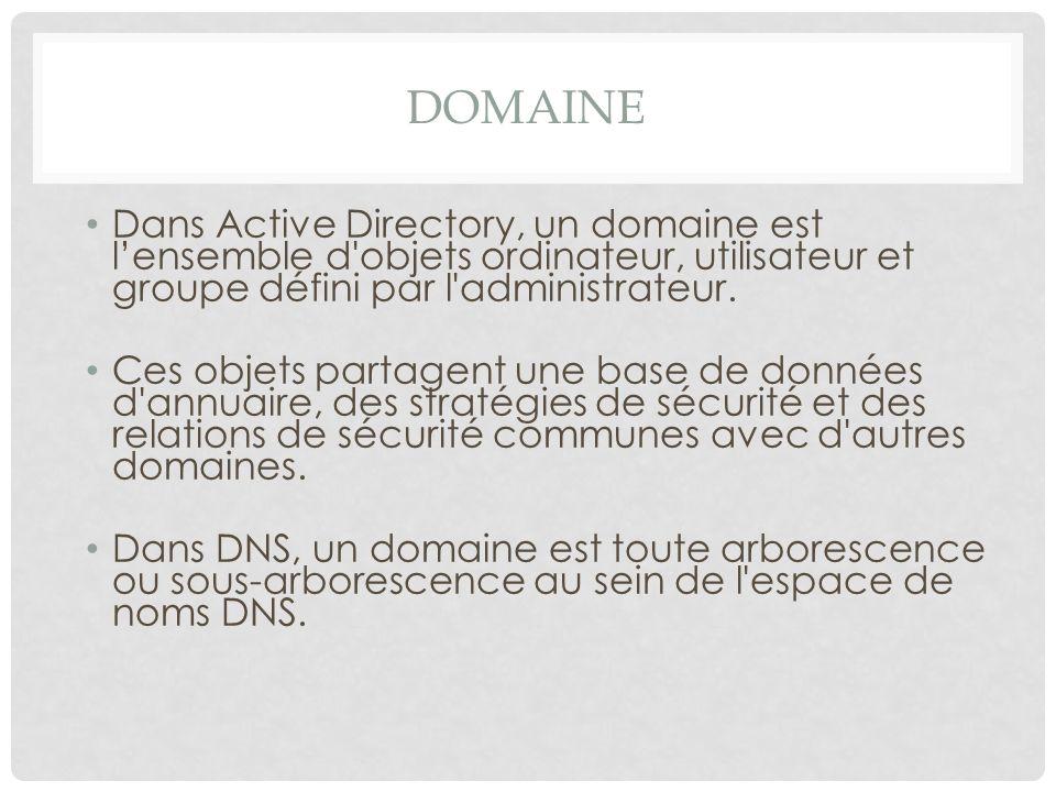 DOMAINE Dans Active Directory, un domaine est lensemble d'objets ordinateur, utilisateur et groupe défini par l'administrateur. Ces objets partagent u