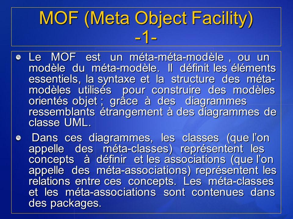 Le MOF est un méta-méta-modèle, ou un modèle du méta-modèle. Il définit les éléments essentiels, la syntaxe et la structure des méta- modèles utilisés