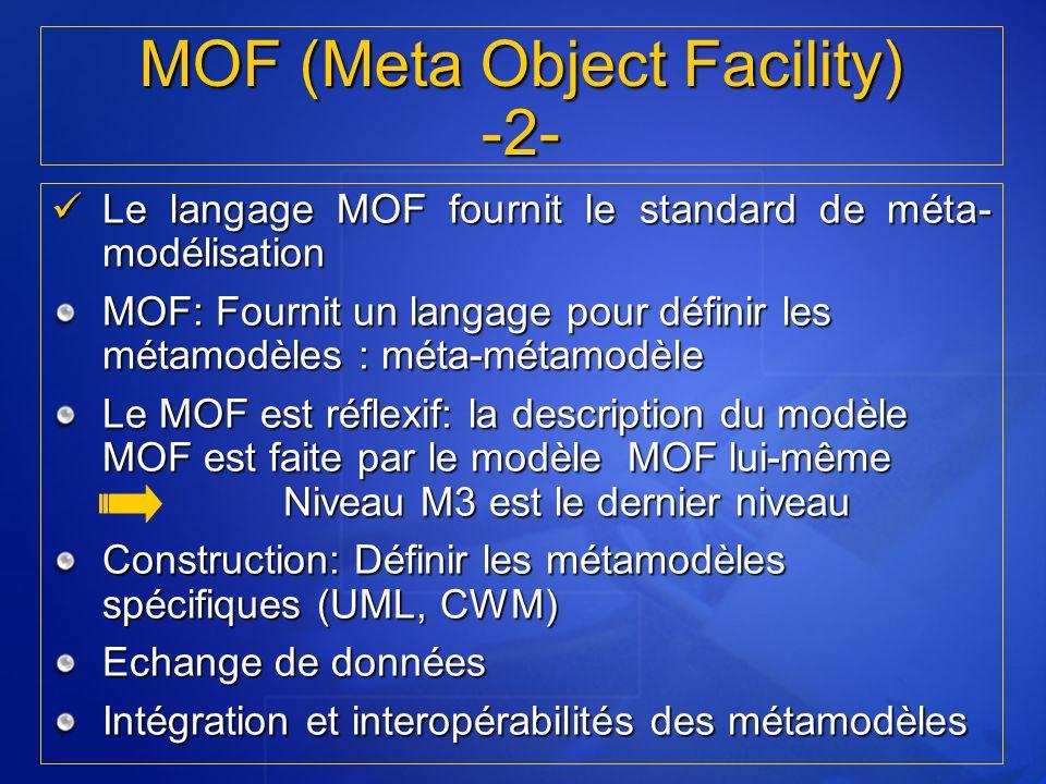 Le langage MOF fournit le standard de méta- modélisation Le langage MOF fournit le standard de méta- modélisation MOF: Fournit un langage pour définir