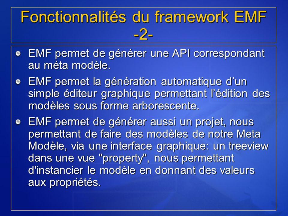 EMF permet de générer une API correspondant au méta modèle. EMF permet la génération automatique dun simple éditeur graphique permettant lédition des