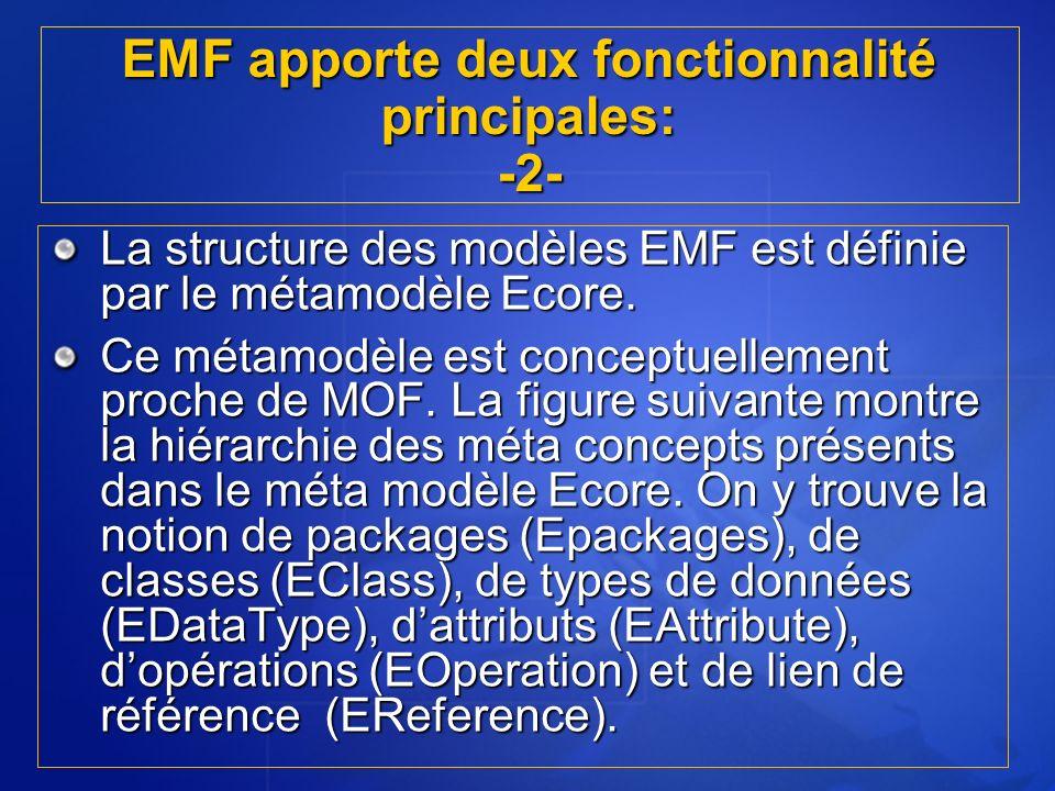 La structure des modèles EMF est définie par le métamodèle Ecore. Ce métamodèle est conceptuellement proche de MOF. La figure suivante montre la hiéra