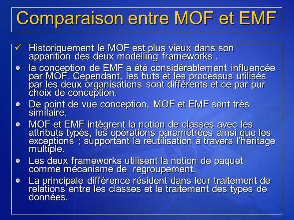 Historiquement le MOF est plus vieux dans son apparition des deux modelling frameworks. Historiquement le MOF est plus vieux dans son apparition des d