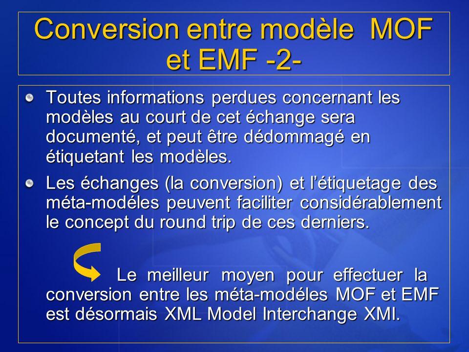 Toutes informations perdues concernant les modèles au court de cet échange sera documenté, et peut être dédommagé en étiquetant les modèles. Les échan