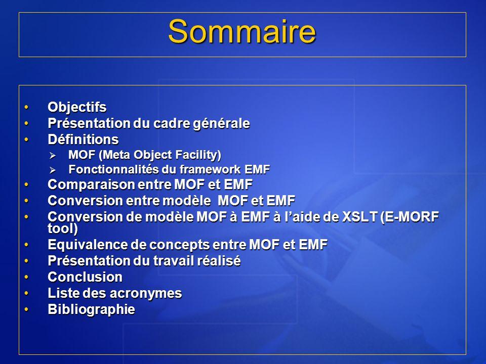 Objectifs Objectifs Présentation du cadre générale Présentation du cadre générale Définitions Définitions MOF (Meta Object Facility) MOF (Meta Object