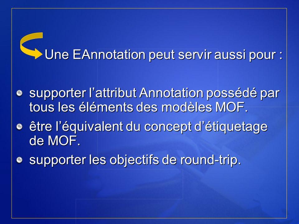 Une EAnnotation peut servir aussi pour : supporter lattribut Annotation possédé par tous les éléments des modèles MOF. être léquivalent du concept dét