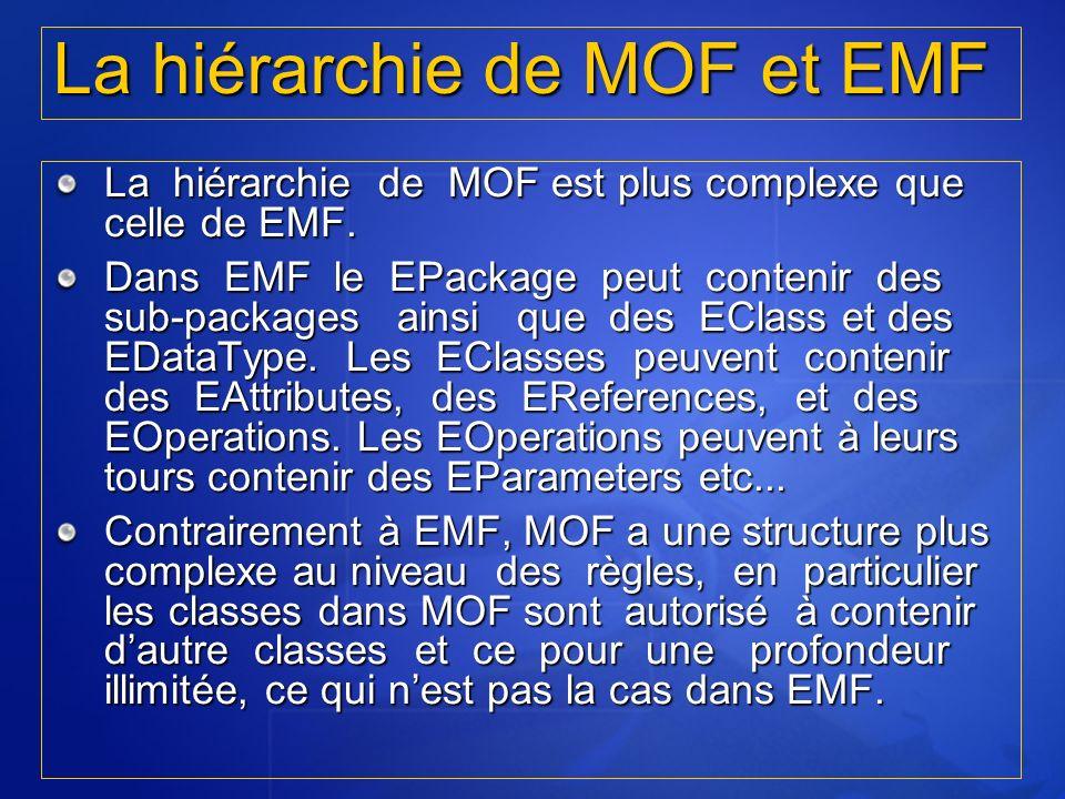 La hiérarchie de MOF est plus complexe que celle de EMF. Dans EMF le EPackage peut contenir des sub-packages ainsi que des EClass et des EDataType. Le