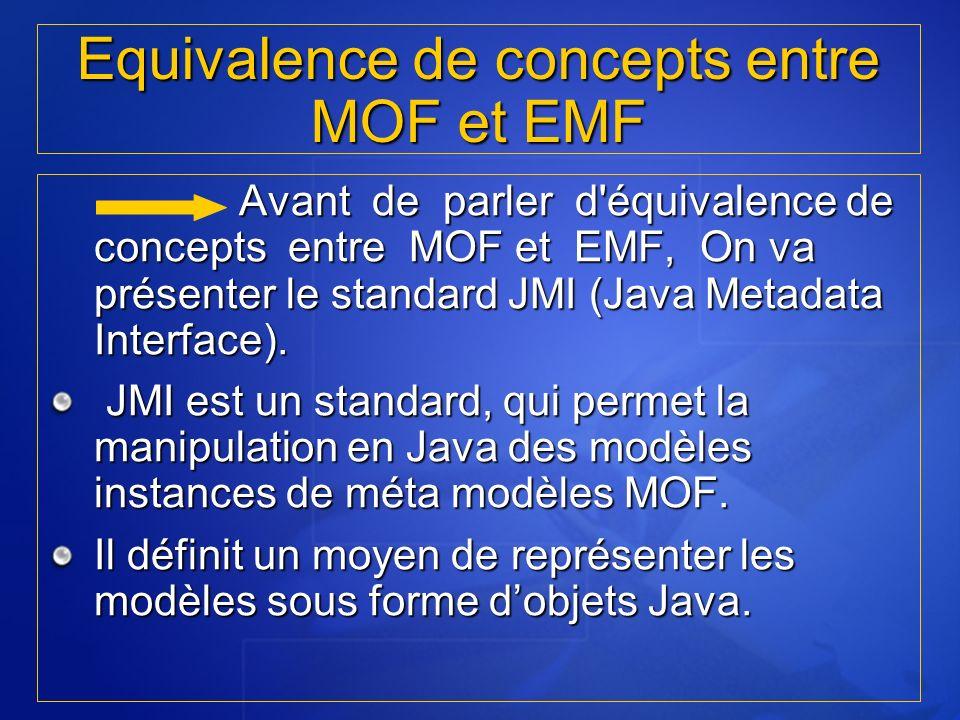 Avant de parler d'équivalence de concepts entre MOF et EMF, On va présenter le standard JMI (Java Metadata Interface). Avant de parler d'équivalence d