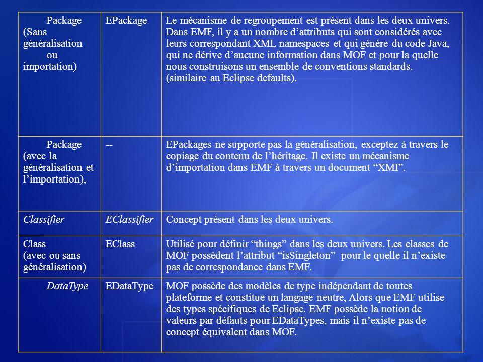 Package (Sans généralisation ou importation) EPackageLe mécanisme de regroupement est présent dans les deux univers. Dans EMF, il y a un nombre dattri
