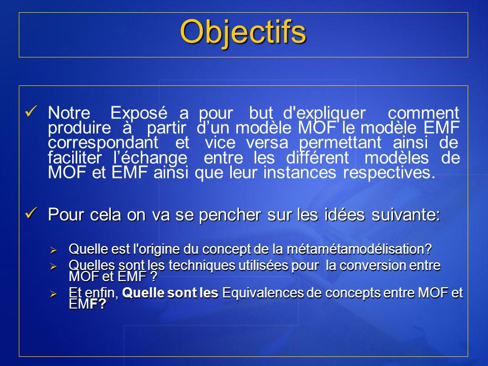 Notre Exposé a pour but d'expliquer comment produire à partir dun modèle MOF le modèle EMF correspondant et vice versa permettant ainsi de faciliter l