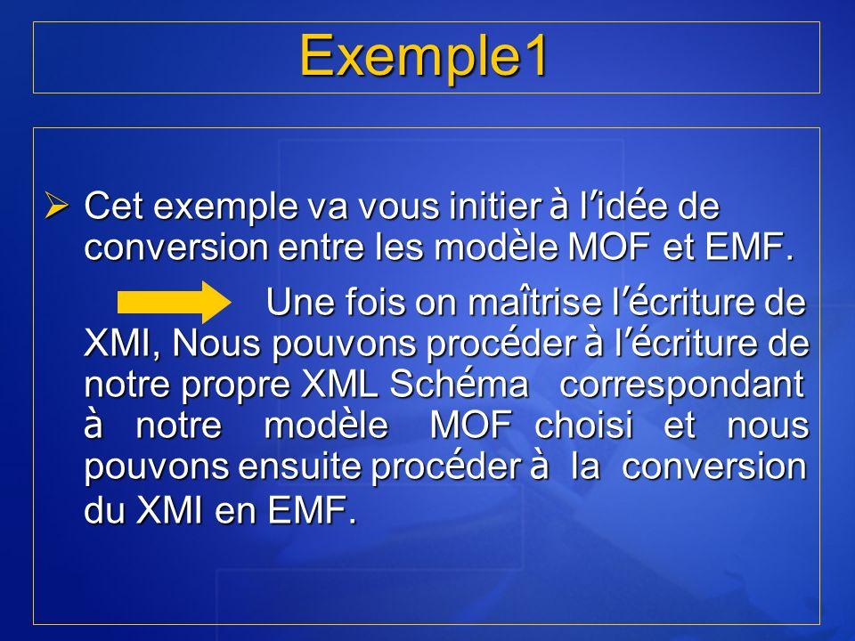 Cet exemple va vous initier à l id é e de conversion entre les mod è le MOF et EMF. Cet exemple va vous initier à l id é e de conversion entre les mod