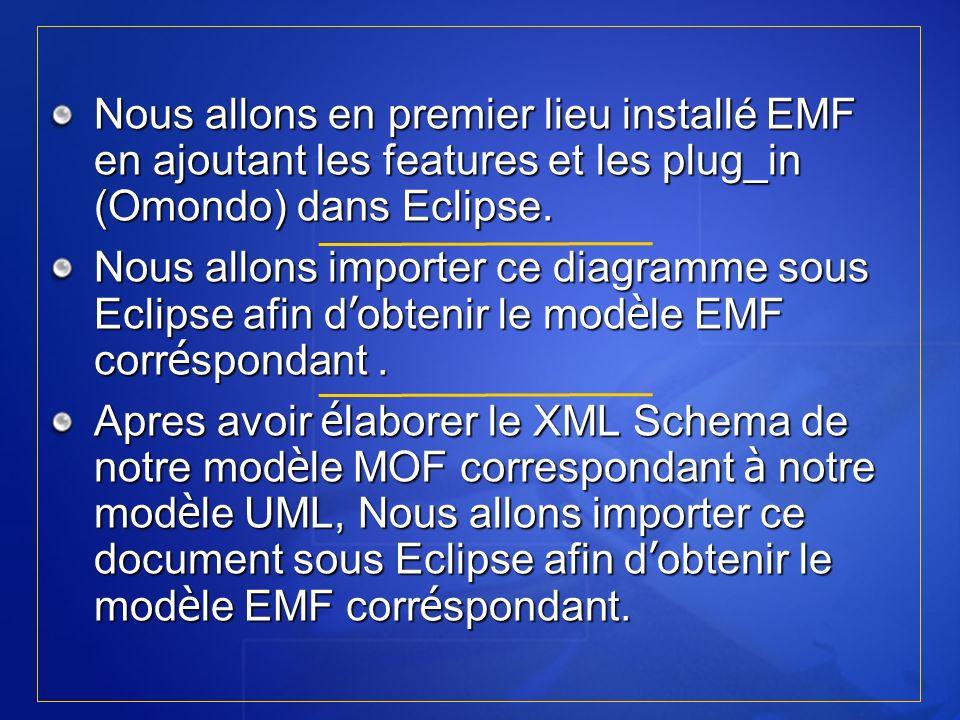 Nous allons en premier lieu installé EMF en ajoutant les features et les plug_in (Omondo) dans Eclipse. Nous allons importer ce diagramme sous Eclipse