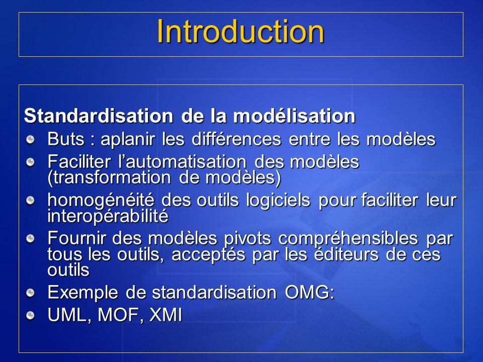 Standardisation de la modélisation Buts : aplanir les différences entre les modèles Faciliter lautomatisation des modèles (transformation de modèles)