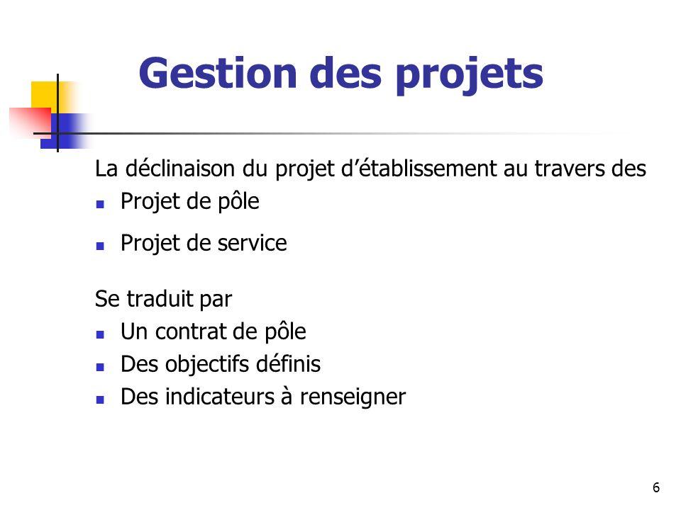 7 Gestion des projets Compétences attendues : Garantir une information fiable aux équipes Resituer le projet global et sa déclinaison au sein du service Identifier les actions à mener Définir les indicateurs de suivi Assurer les évaluations