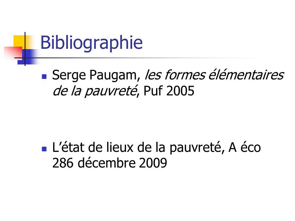Bibliographie Serge Paugam, les formes élémentaires de la pauvreté, Puf 2005 Létat de lieux de la pauvreté, A éco 286 décembre 2009