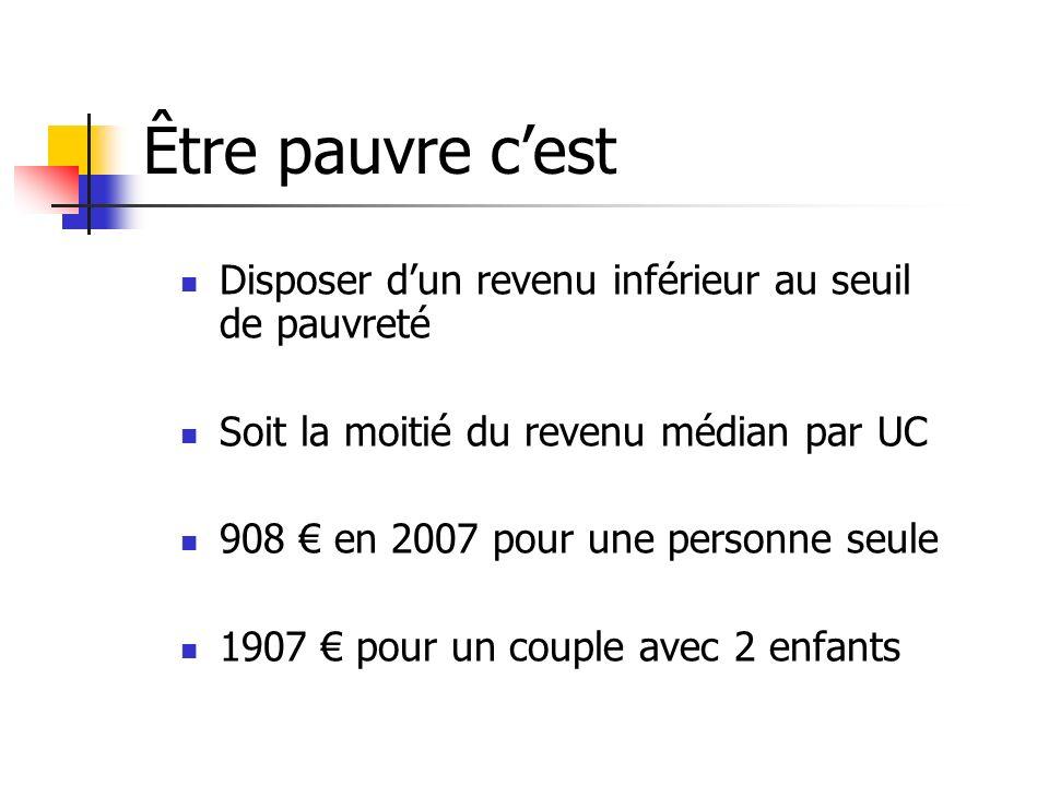 Être pauvre cest Disposer dun revenu inférieur au seuil de pauvreté Soit la moitié du revenu médian par UC 908 en 2007 pour une personne seule 1907 po