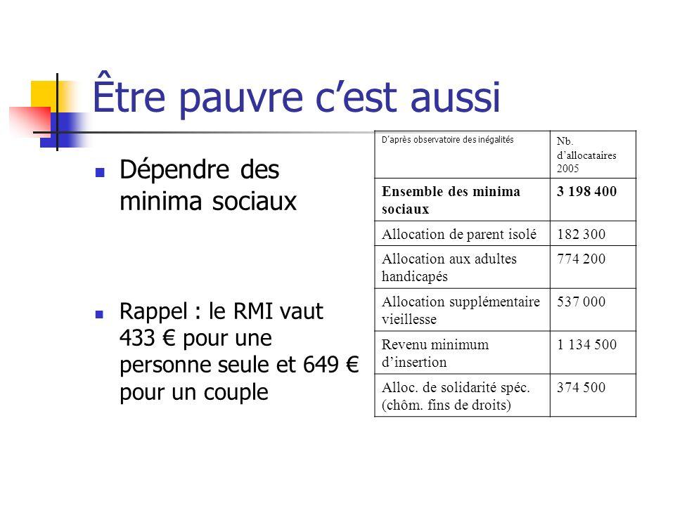 Être pauvre cest aussi Dépendre des minima sociaux Rappel : le RMI vaut 433 pour une personne seule et 649 pour un couple Daprès observatoire des inég