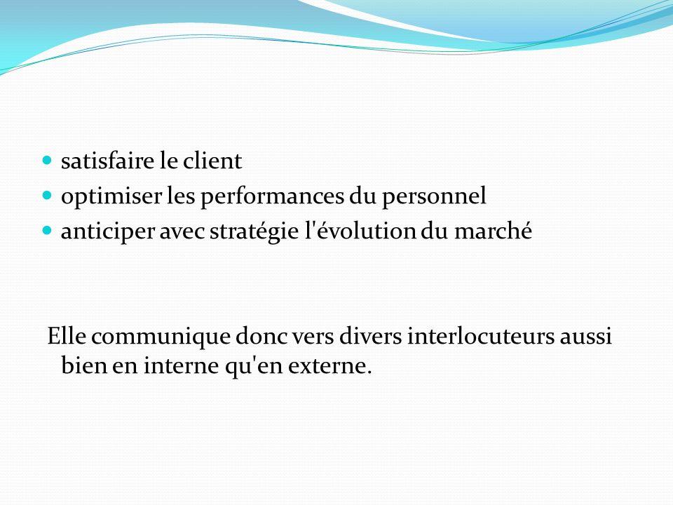 satisfaire le client optimiser les performances du personnel anticiper avec stratégie l'évolution du marché Elle communique donc vers divers interlocu
