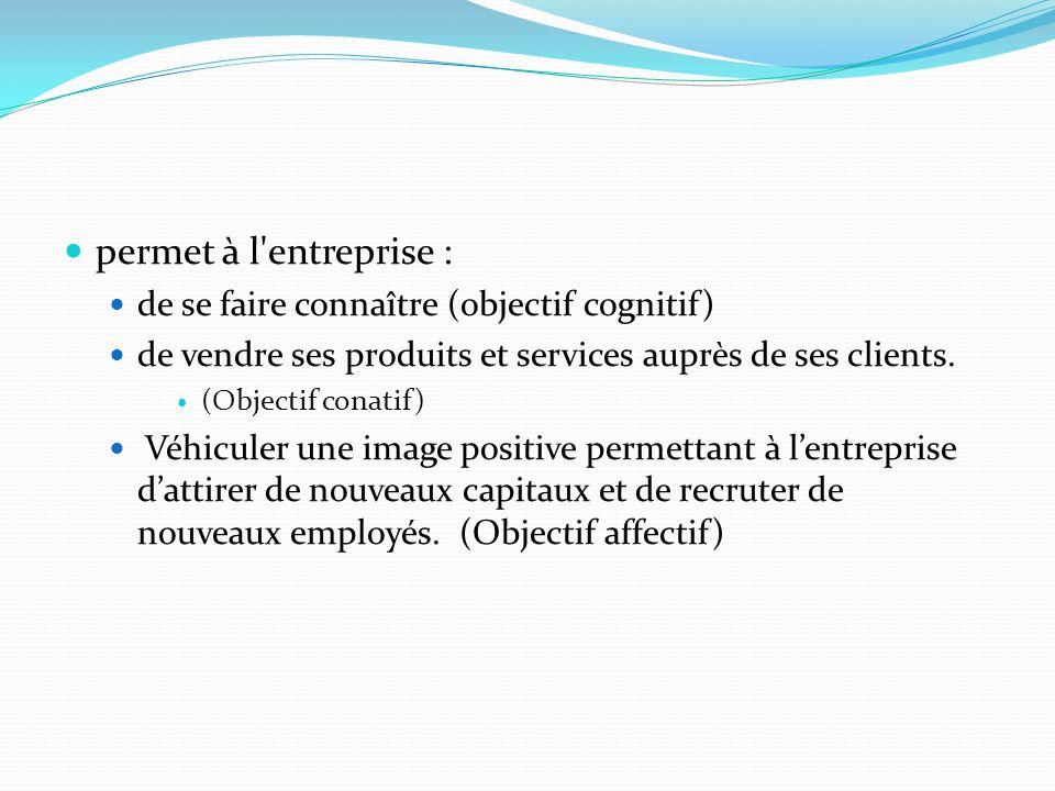 permet à l'entreprise : de se faire connaître (objectif cognitif) de vendre ses produits et services auprès de ses clients. (Objectif conatif) Véhicul