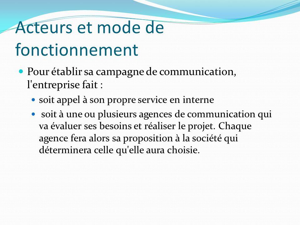 Acteurs et mode de fonctionnement Pour établir sa campagne de communication, l'entreprise fait : soit appel à son propre service en interne soit à une