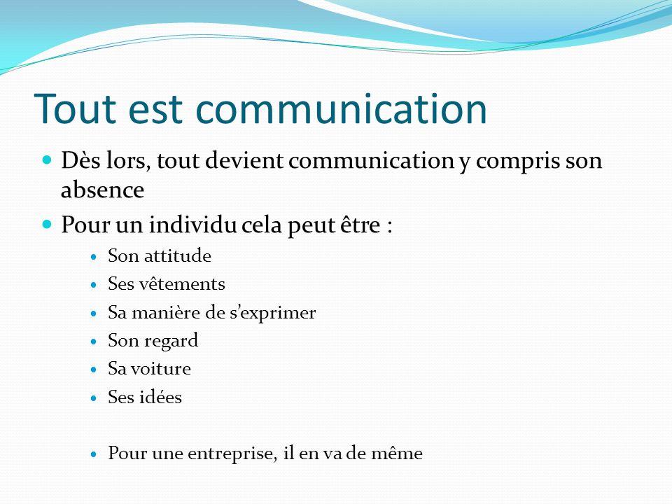 Tout est communication Dès lors, tout devient communication y compris son absence Pour un individu cela peut être : Son attitude Ses vêtements Sa mani