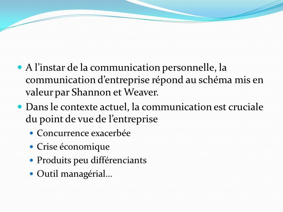 A linstar de la communication personnelle, la communication dentreprise répond au schéma mis en valeur par Shannon et Weaver. Dans le contexte actuel,