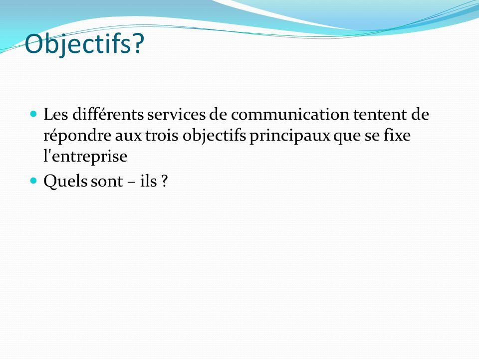 Objectifs? Les différents services de communication tentent de répondre aux trois objectifs principaux que se fixe l'entreprise Quels sont – ils ?