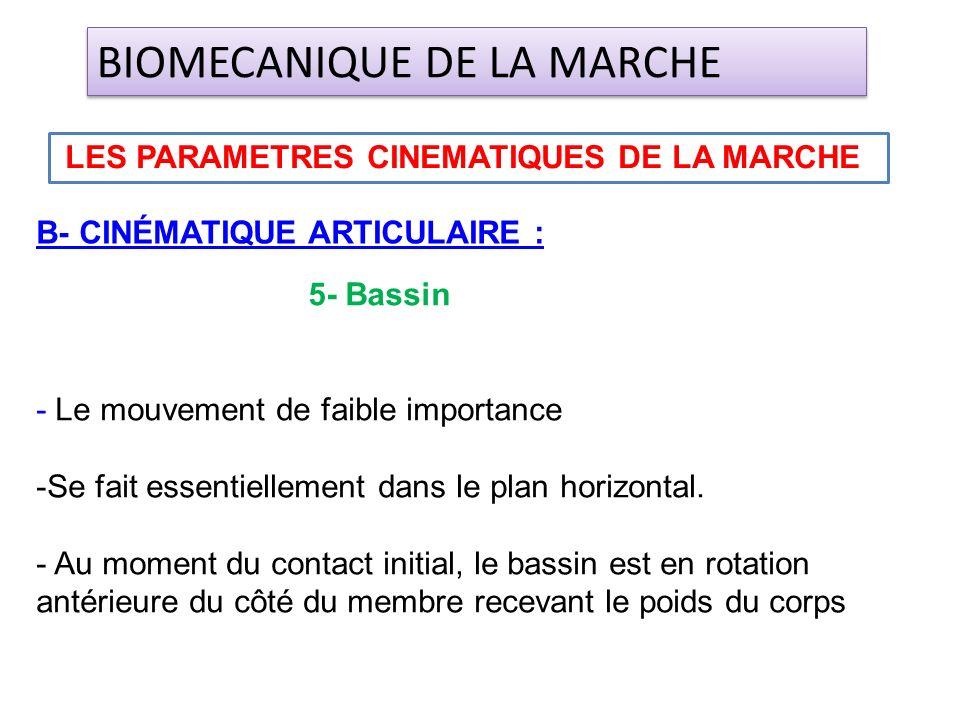 B- CINÉMATIQUE ARTICULAIRE : LES PARAMETRES CINEMATIQUES DE LA MARCHE BIOMECANIQUE DE LA MARCHE 5- Bassin - Le mouvement de faible importance -Se fait