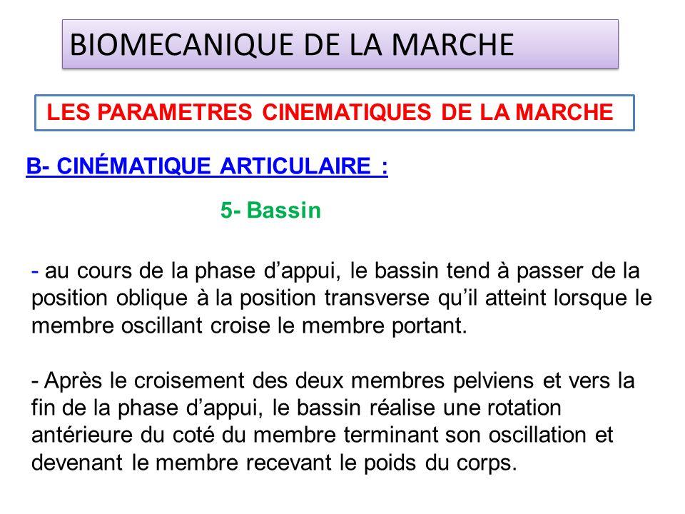 B- CINÉMATIQUE ARTICULAIRE : LES PARAMETRES CINEMATIQUES DE LA MARCHE BIOMECANIQUE DE LA MARCHE 5- Bassin - au cours de la phase dappui, le bassin ten