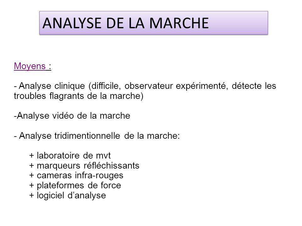 Moyens : - Analyse clinique (difficile, observateur expérimenté, détecte les troubles flagrants de la marche) -Analyse vidéo de la marche - Analyse tr