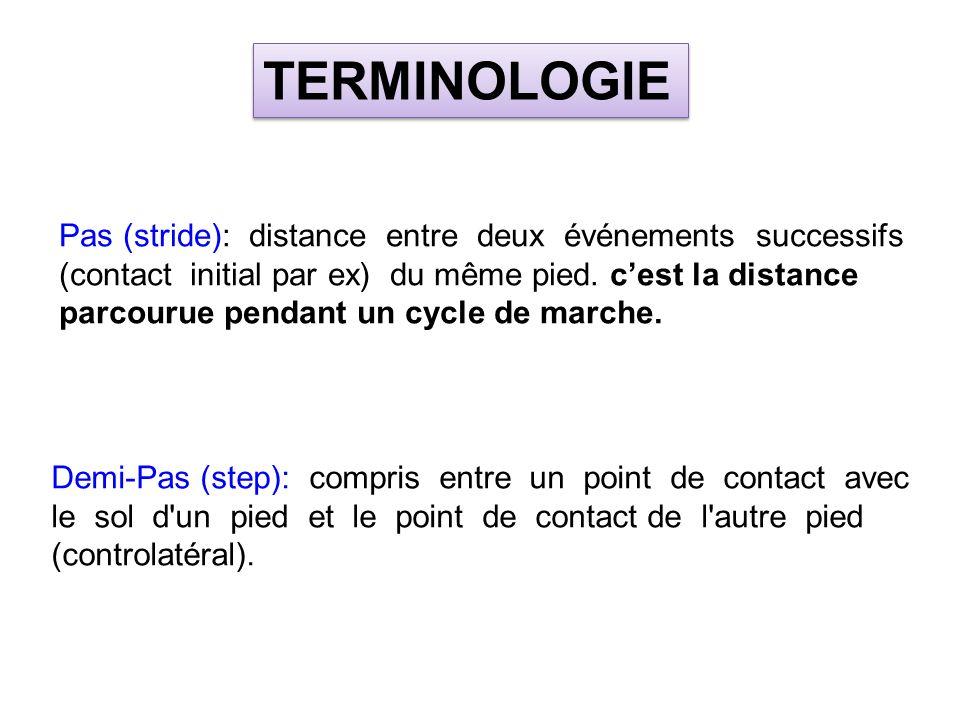 Demi-Pas (step): compris entre un point de contact avec le sol d'un pied et le point de contact de l'autre pied (controlatéral). TERMINOLOGIE Pas (str