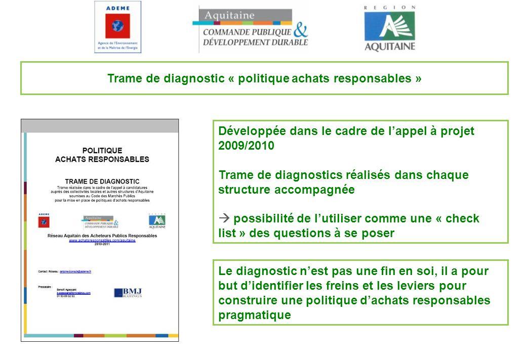 Trame de diagnostic « politique achats responsables » Développée dans le cadre de lappel à projet 2009/2010 Trame de diagnostics réalisés dans chaque