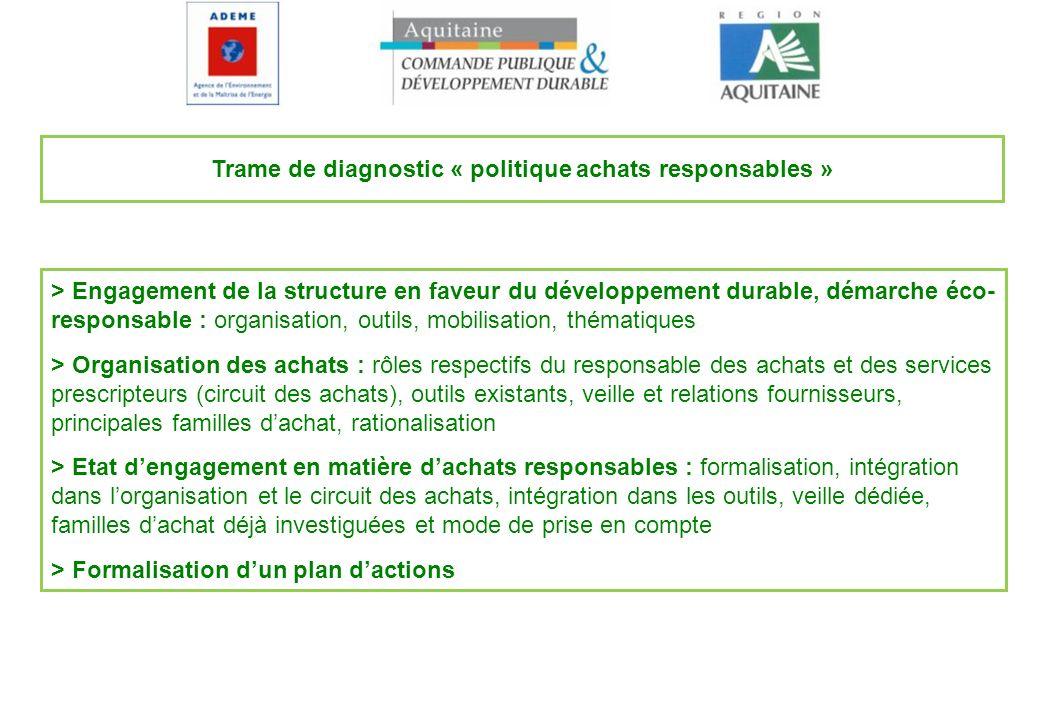 > Engagement de la structure en faveur du développement durable, démarche éco- responsable : organisation, outils, mobilisation, thématiques > Organis