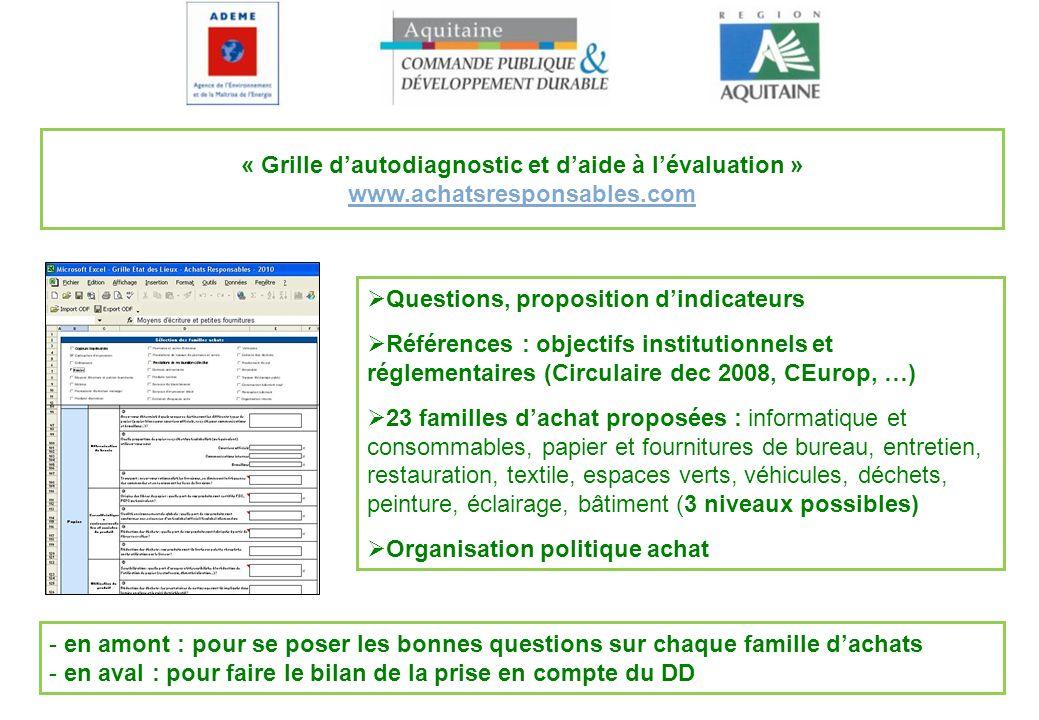 « Grille dautodiagnostic et daide à lévaluation » www.achatsresponsables.com Questions, proposition dindicateurs Références : objectifs institutionnel