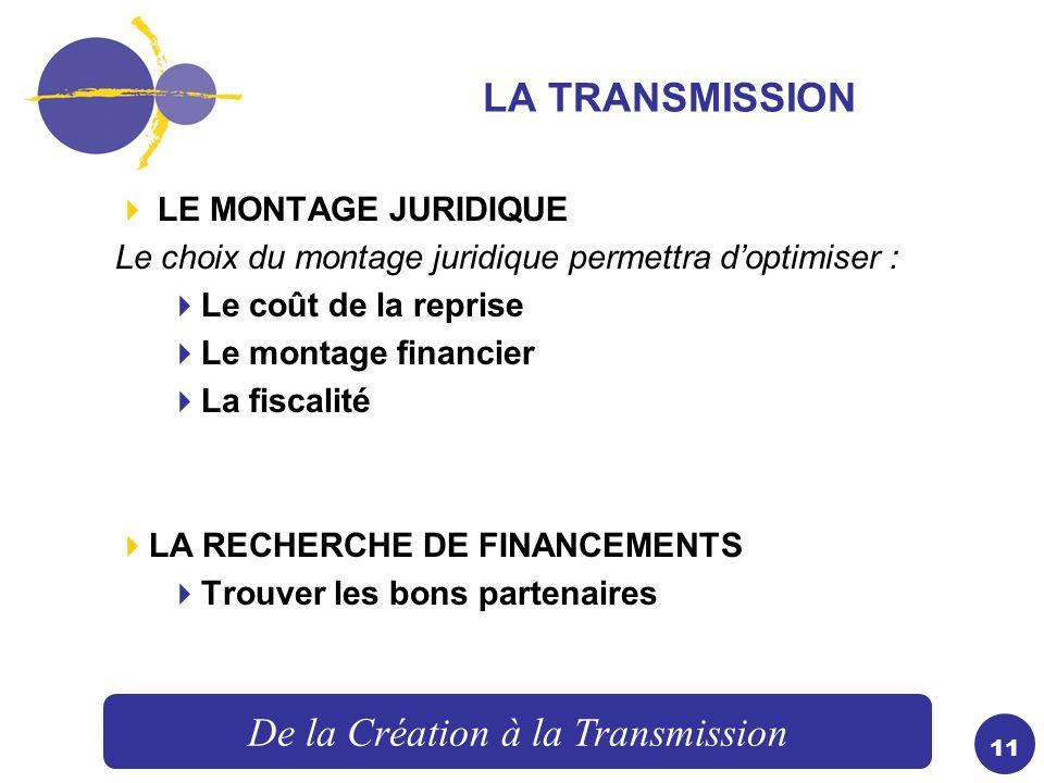12 LA TRANSMISSION LES GARANTIES POST-ACQUISITION Clause compromissoire Clause de non-concurrence Clause de garantie dactif et de passif Caution bancaire De la Création à la Transmission