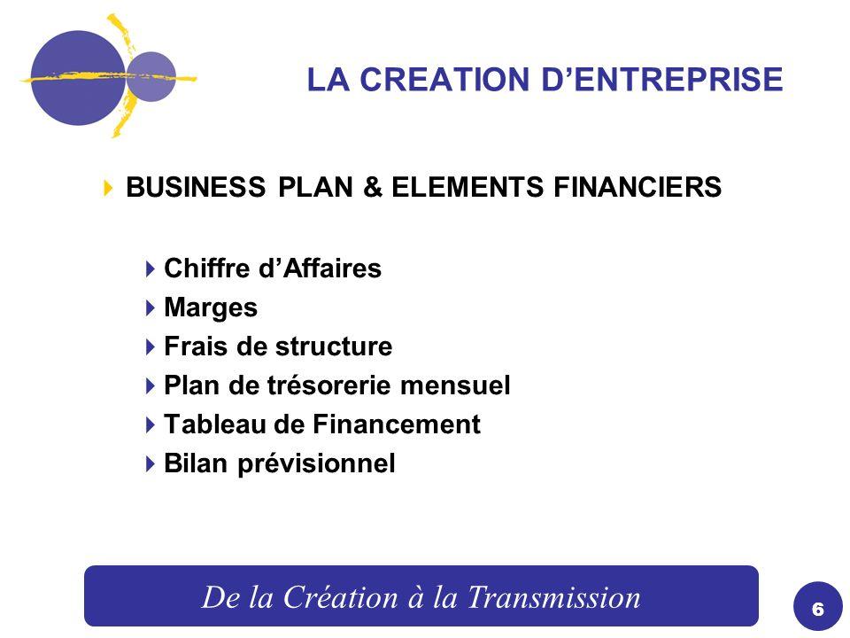 7 LA CREATION DENTREPRISE LE FINANCEMENT Apports personnels Associés Prêts Aides, subventions et autres crédits De la Création à la Transmission