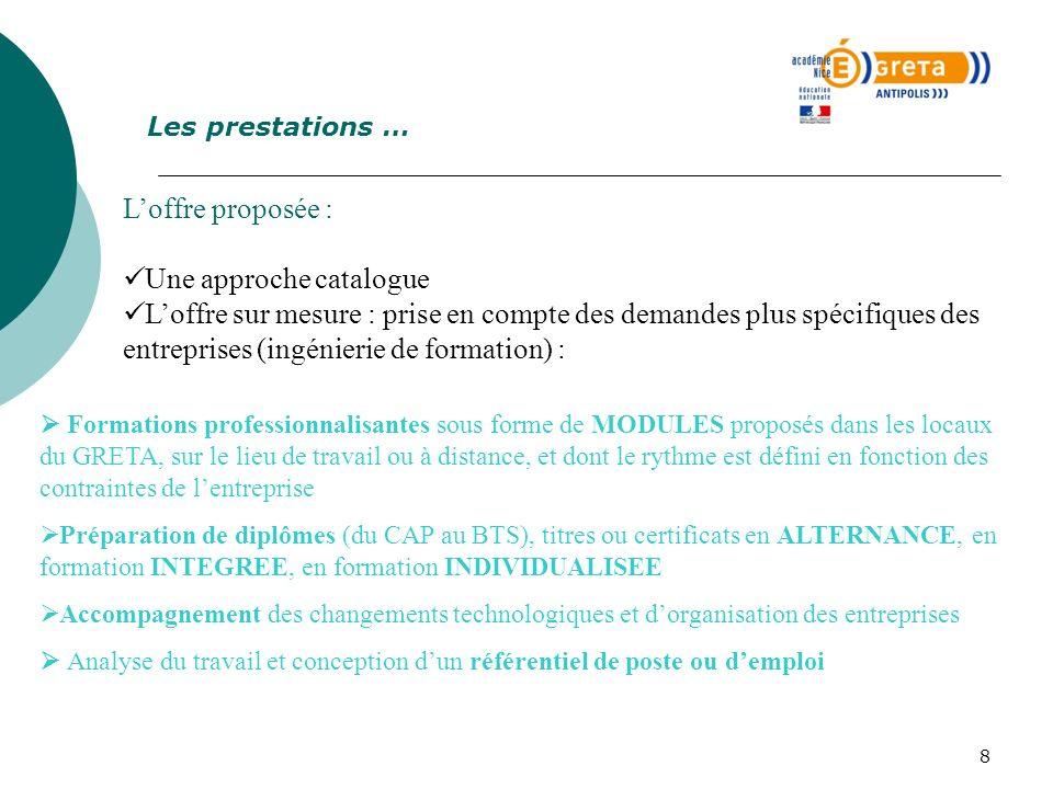 8 Loffre proposée : Une approche catalogue Loffre sur mesure : prise en compte des demandes plus spécifiques des entreprises (ingénierie de formation)