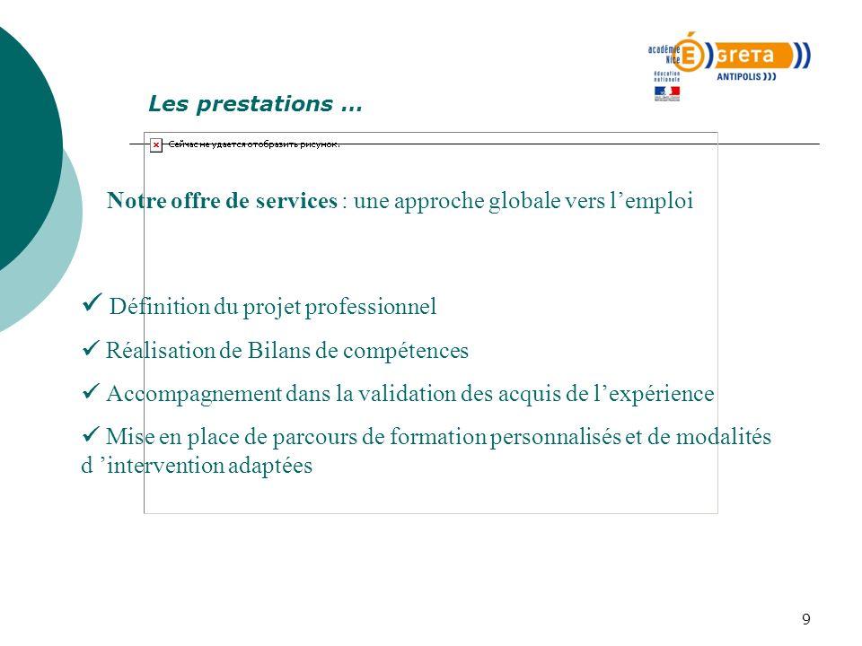 9 Notre offre de services : une approche globale vers lemploi Définition du projet professionnel Réalisation de Bilans de compétences Accompagnement d