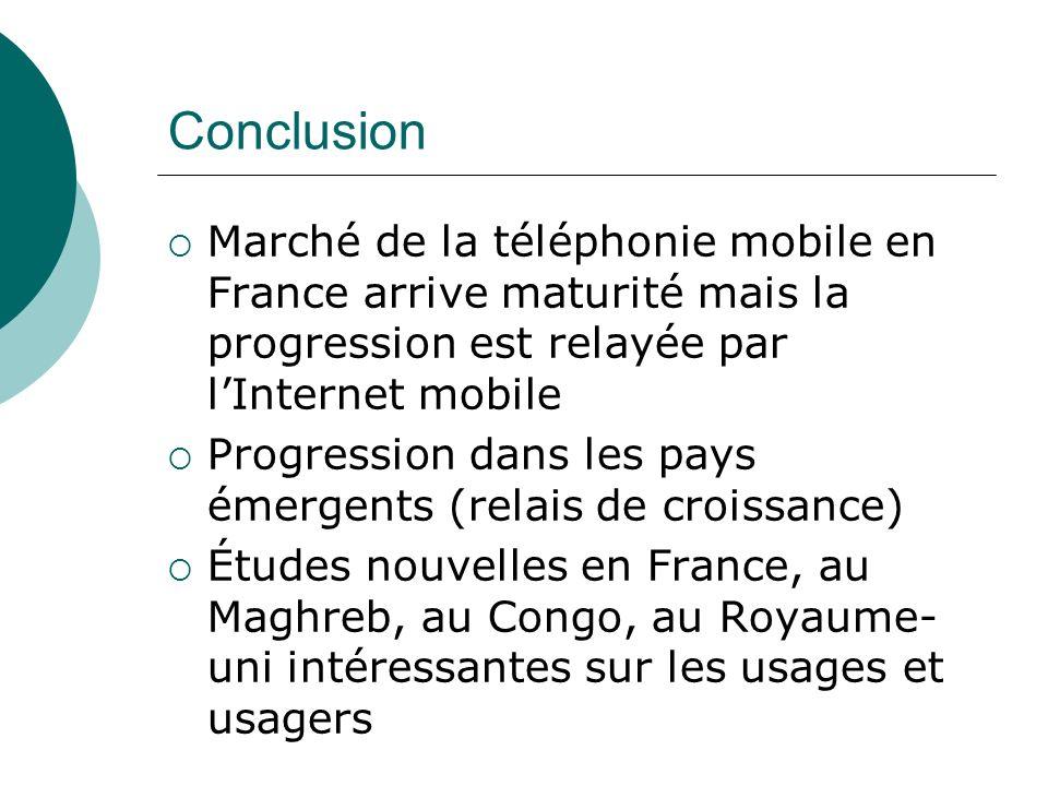 Conclusion Marché de la téléphonie mobile en France arrive maturité mais la progression est relayée par lInternet mobile Progression dans les pays éme