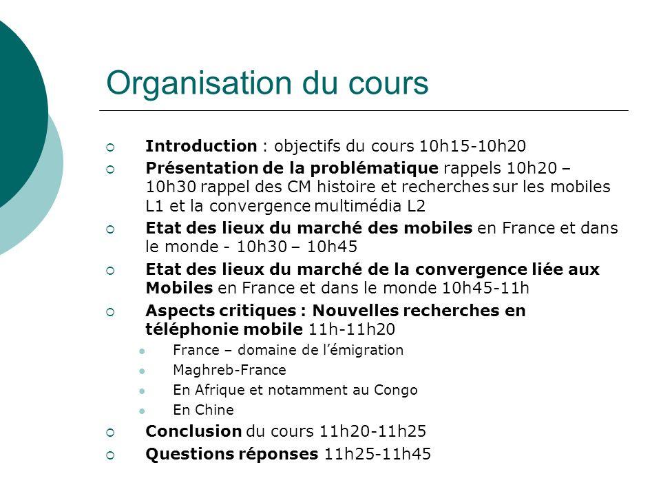 Organisation du cours Introduction : objectifs du cours 10h15-10h20 Présentation de la problématique rappels 10h20 – 10h30 rappel des CM histoire et r