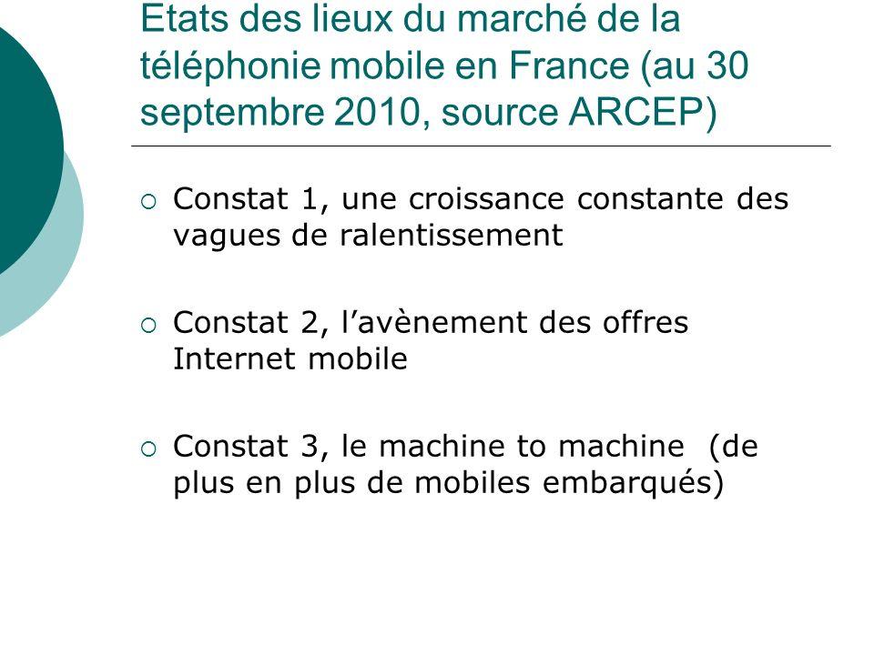 Etats des lieux du marché de la téléphonie mobile en France (au 30 septembre 2010, source ARCEP) Constat 1, une croissance constante des vagues de ral