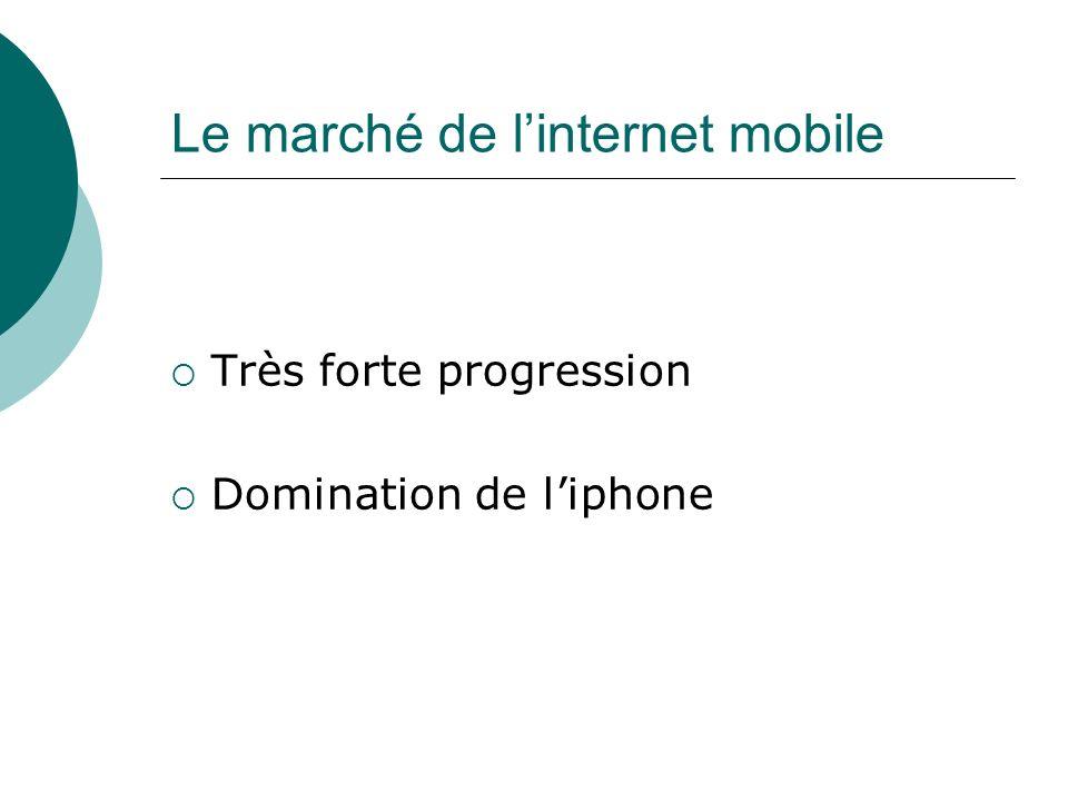 Le marché de linternet mobile Très forte progression Domination de liphone