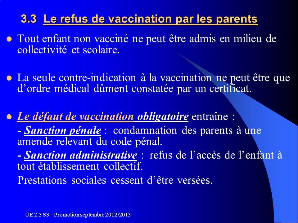 UE 2.5 S3 - Promotion septembre 2012/2015 3.3 Le refus de vaccination par les parents Tout enfant non vacciné ne peut être admis en milieu de collecti