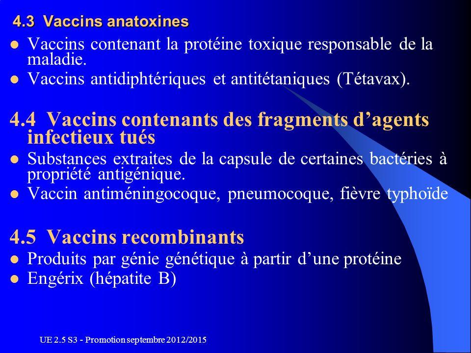 UE 2.5 S3 - Promotion septembre 2012/2015 4.3 Vaccins anatoxines Vaccins contenant la protéine toxique responsable de la maladie. Vaccins antidiphtéri