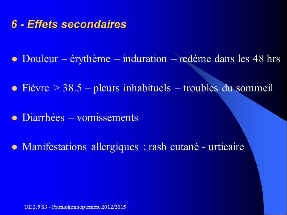 UE 2.5 S3 - Promotion septembre 2012/2015 6 - Effets secondaires Douleur – érythème – induration – œdème dans les 48 hrs Fièvre > 38.5 – pleurs inhabi