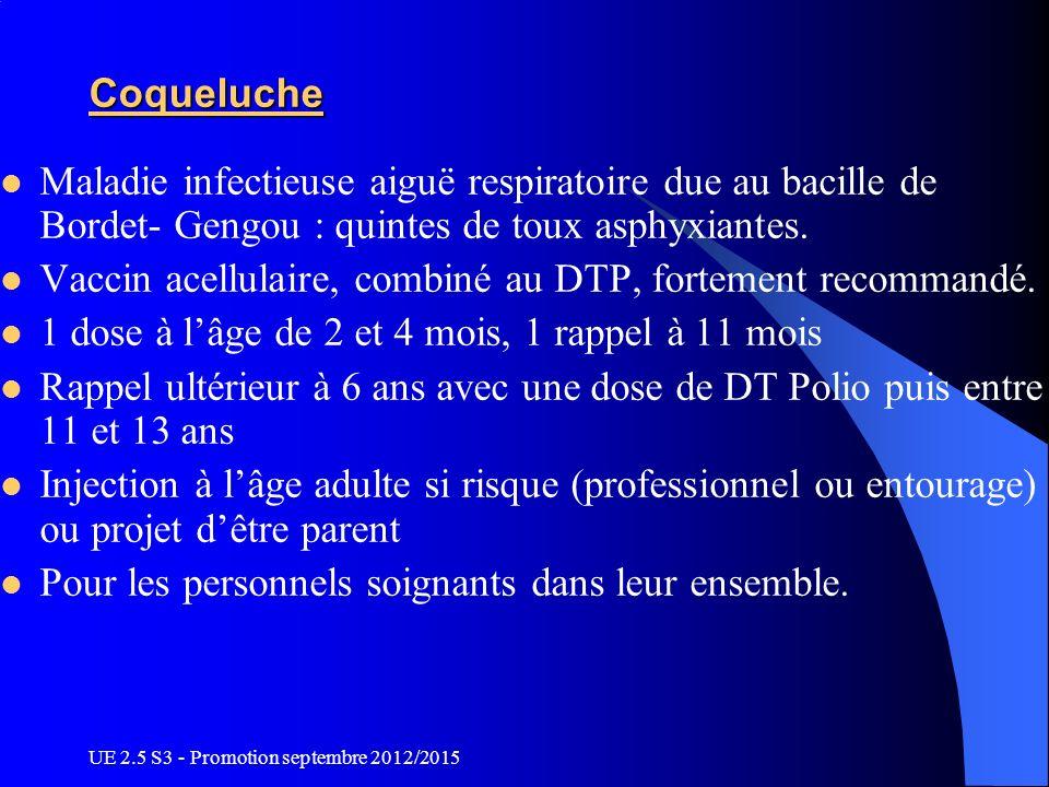 UE 2.5 S3 - Promotion septembre 2012/2015 Coqueluche Maladie infectieuse aiguë respiratoire due au bacille de Bordet- Gengou : quintes de toux asphyxi